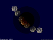 Lunar eclipse computed using libTheSky