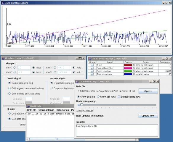 LiveGraph download | SourceForge net