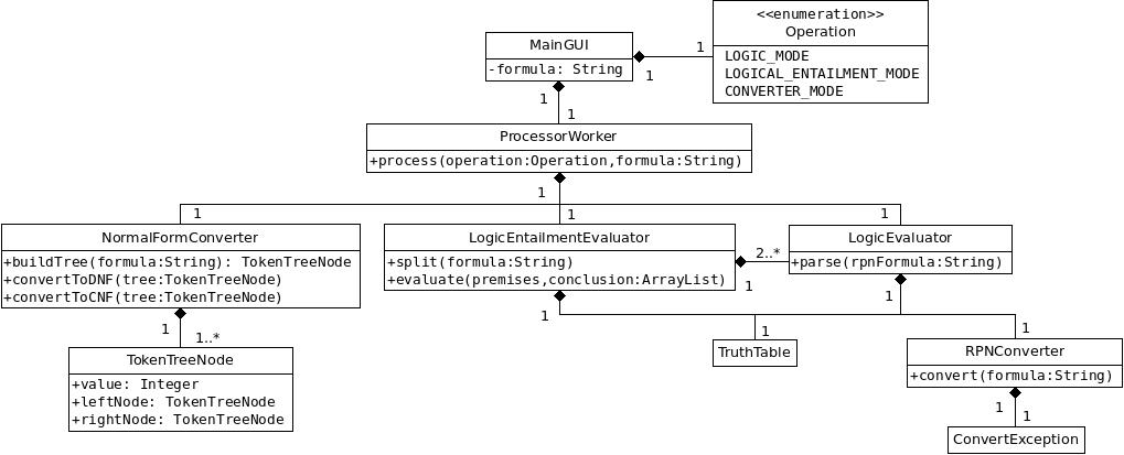 logic diagram calculator  u2013 powerking co