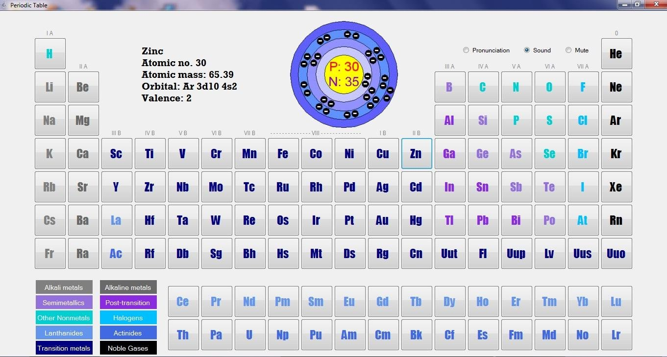 Play with periodic table 110 download sourceforge project samples main menu periodic table urtaz Image collections