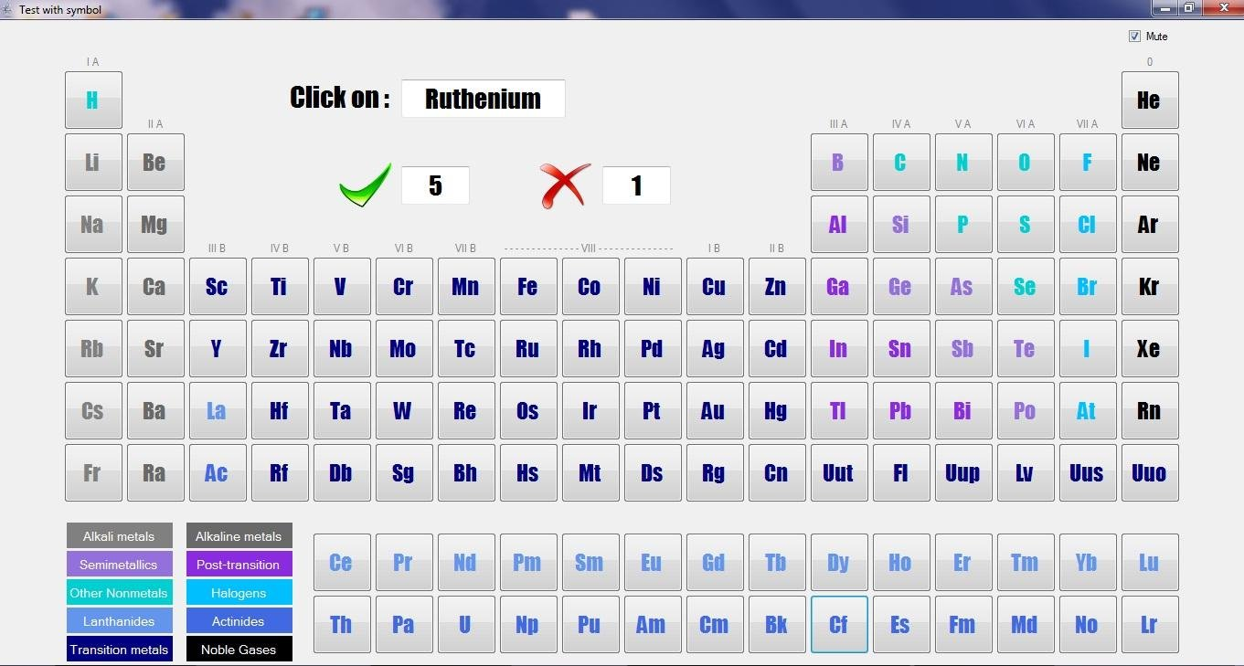 Play with periodic table 110 download sourceforge periodic table test with symbol urtaz Choice Image