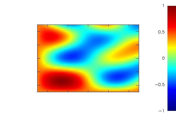 MathGL download | SourceForge net