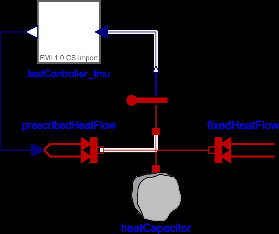 matlab-fmu download | SourceForge net