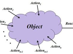 Action -> Object -> Reaction
