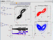 "Lorenz equations: the iconic ""butterfly"" attractor"