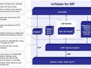 miTester for SIP - Architecture