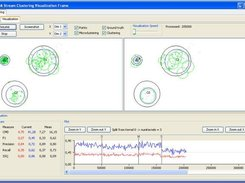 Clustering MOA Graphical User Interface