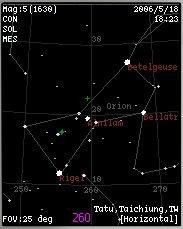 Orion Zoomed In with Common star names