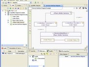SoaML Designer Service Interface diagram