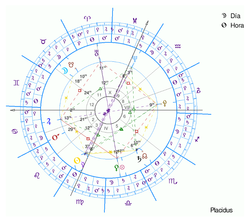 morinus astrology software download