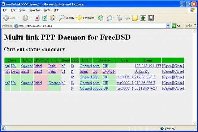 MPD: FreeBSD PPP daemon download | SourceForge net