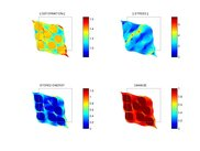Finite Element Analysis at Large Strains with Damage