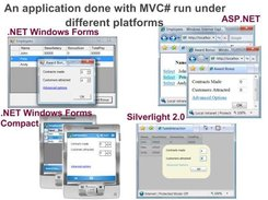 An application done with MVC# run under different platforms