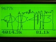 Network Bandwidth meter with scrolling clock.