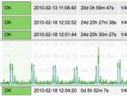 5: popup graphs in nagios host/service listings