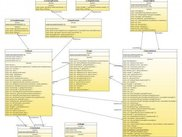 UML Class Diagram for the Neuroph Framework