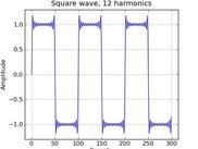A square wave with 12 harmonics