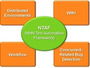 Main Features of NTAF