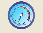 Circular gauge supported by Nextwave Gauge for ASP .Net