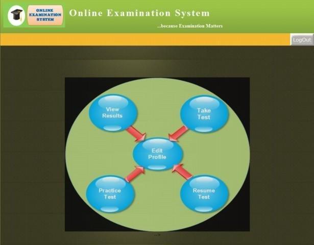 Online Examination System download | SourceForge net