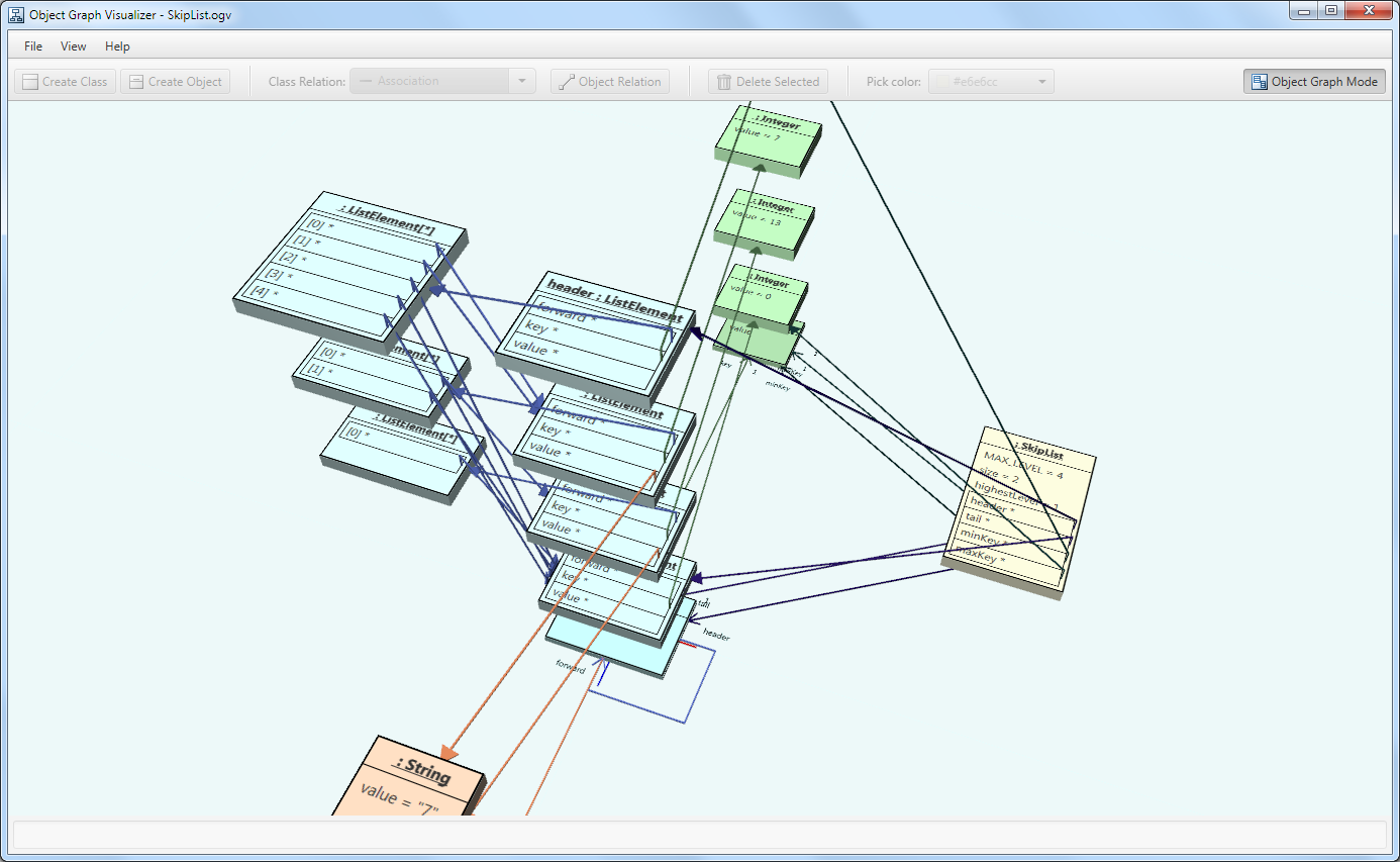 Object graph visualizer download sourceforge skiplist ccuart Gallery