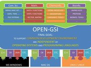 OPEN-GSI OVERVIEW
