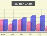 Open Flash Chart - 3D bar chart