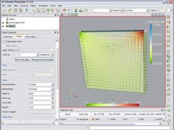 Cavity: velocity and pressure fields visualisations