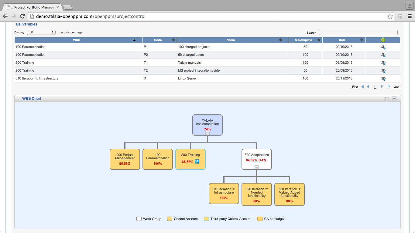 Openppm download sourceforge project portfolio management wbs deliverables xflitez Gallery