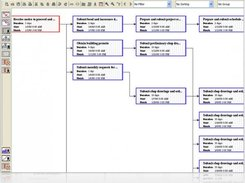 Openproj project management download sourceforge network diagram ccuart Images