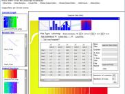 The JSvg Analysis Console showing the Plot Wizard and colormapped data in the background.