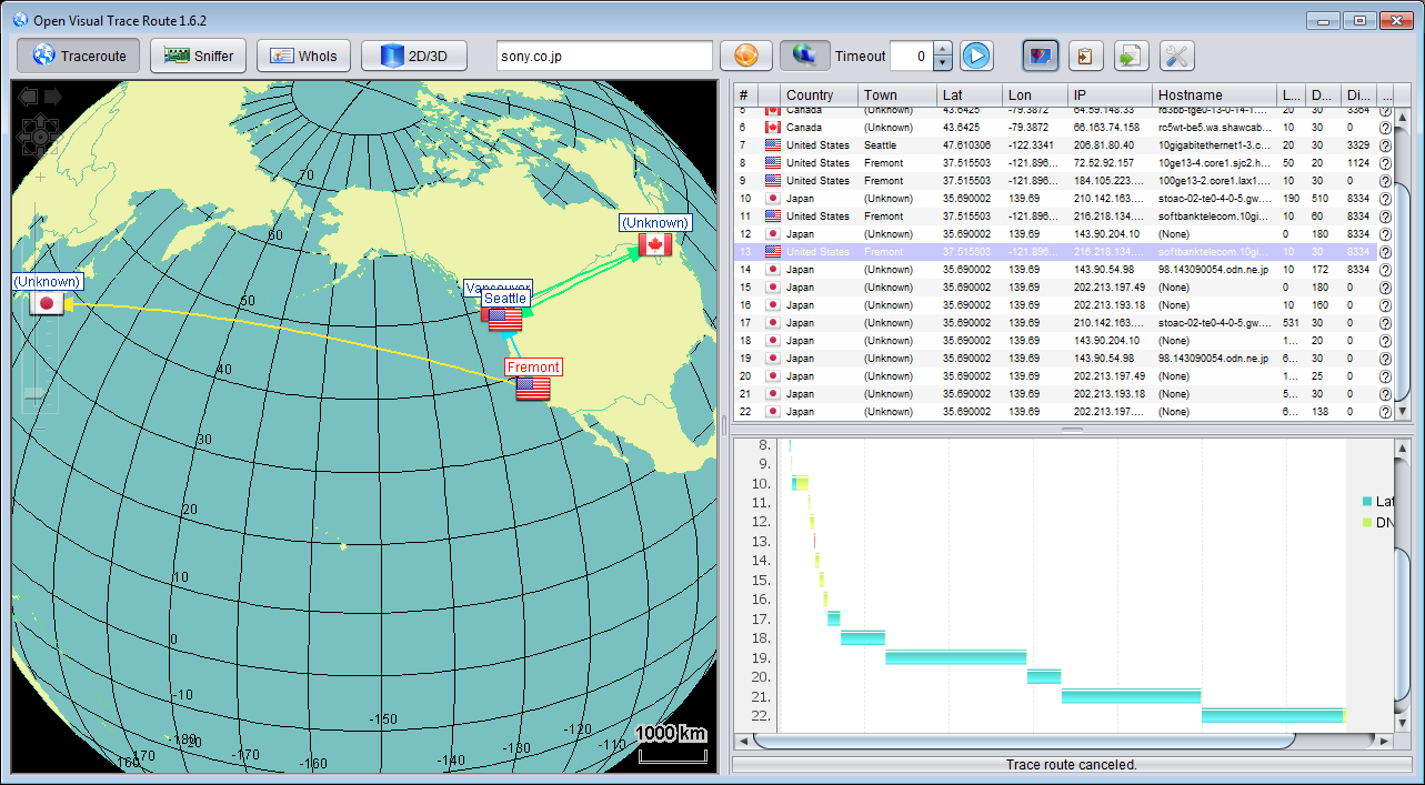 Open Visual Traceroute download | SourceForge net