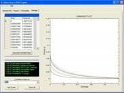 Screenshot of OSRE v.0.1 showing damage output graphs.
