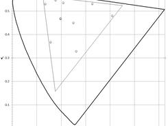 Palette designer download sourceforge plots palettes on cie 1976 chromaticity diagram ccuart Choice Image