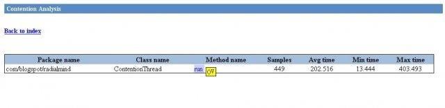 Java Performance Analysis Tool (Patty) download