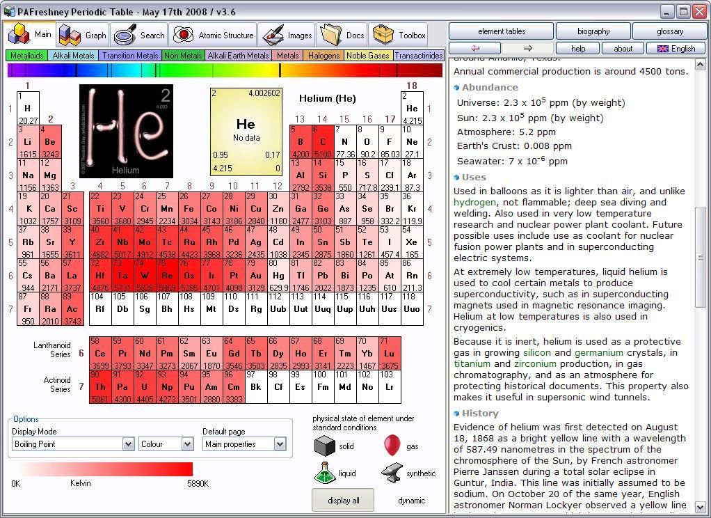 Periodic table explorer download sourceforge project samples urtaz Choice Image