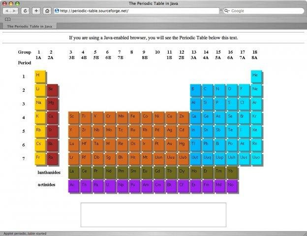 Periodic table java applet download sourceforge periodic table java applet urtaz Gallery