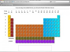 periodic table java applet - Periodic Table Applet