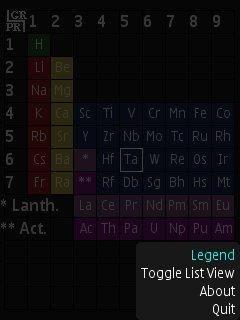 Periodic table download sourceforge menu table detail view urtaz Images