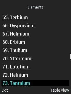 list view - Periodic Table Java App