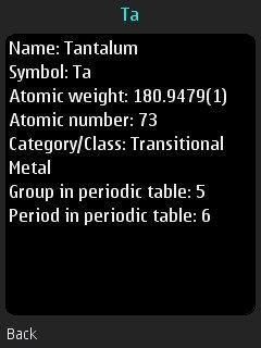 Periodic table download sourceforge list detail view urtaz Gallery