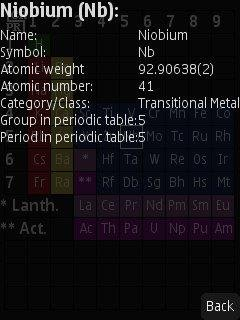 Periodic table download sourceforge table detail view urtaz Images