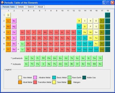 Periodic tables package download sourceforge periodic tables java v20 mainscreen urtaz Images