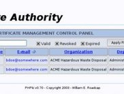 Certificate Management Control Panel