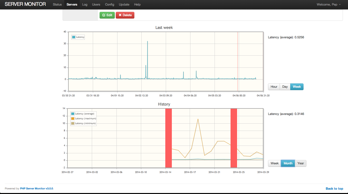 PHP Server Monitor download | SourceForge net