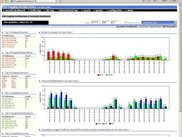 PLA Security Dashboard