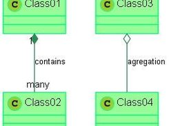 Class diagram (other)