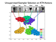 Using a Proximity Forest to Cluster KTH Actions