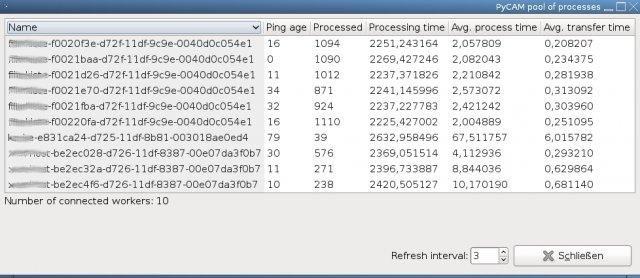 PyCAM download | SourceForge net