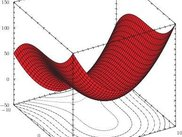 A 3D surface plot produced by Pyxplot